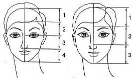 Как правильно выбрать прическу. Выравниваем пропорции лица (я самая красивая)