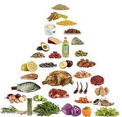 Заболевание печени поджелудочной диета